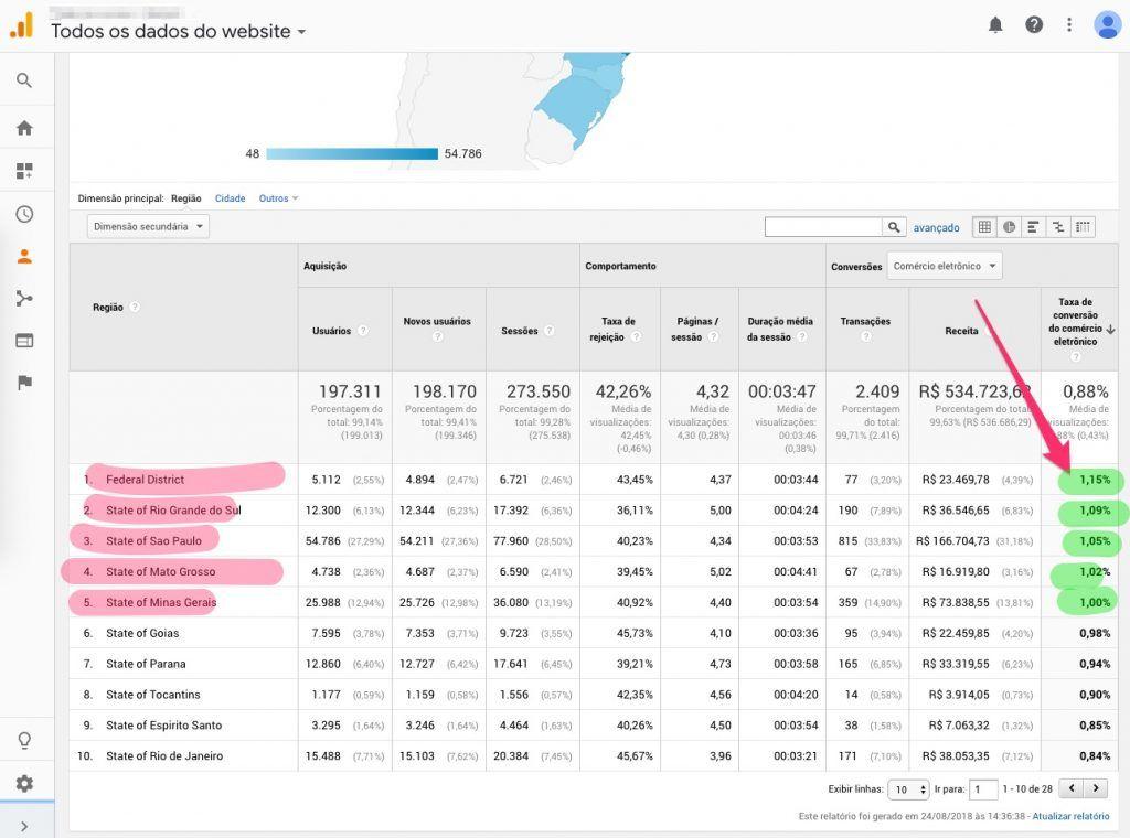 Google Analytics para Analisar melhores regiões para campanhas de ecommerce de moda